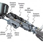 Rocket propelled bionic arm